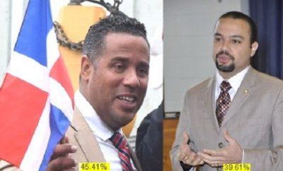 Hispanos Paterson definen simpatías entre candidatos dominicanos alcaldía